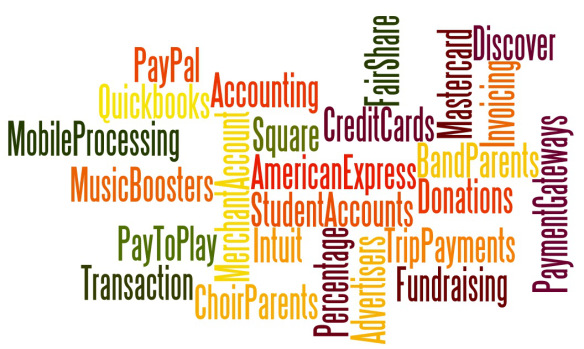 Credit Card Processing Word Wall